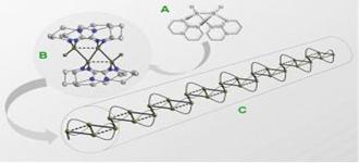 Neočekivano formiranje veza elementa bora Hemija