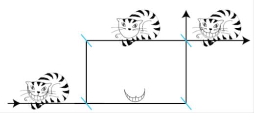 Umjetničko viđenje eksperimentalne postavke za detekciju kvantne Češirske mačke
