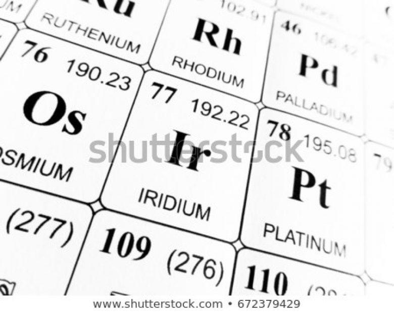 Nova održiva kataliza se udaljava od rijetkih zemnih metala
