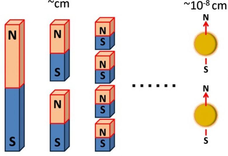 Magnetni monopoli u sintetičkom magnetnom polju